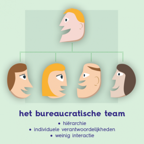 agile scrum team